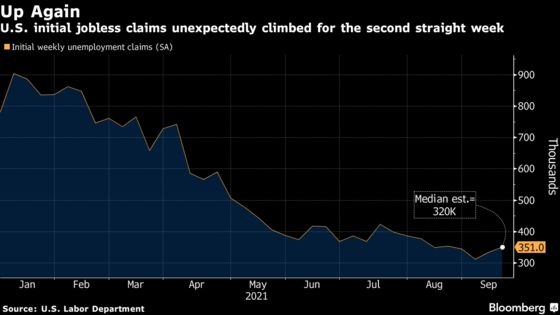 U.S. Initial Jobless Claims Unexpectedly Rose for a Second Week