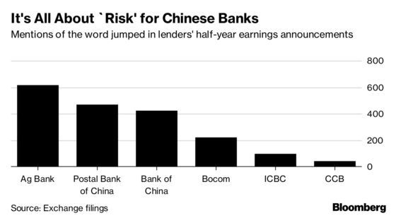 China Banks Managing $16 Trillion Can't Stop Talking About Risk