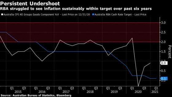 Lowe Sees Rates Staying Low as Australia Economy Passed Snapback
