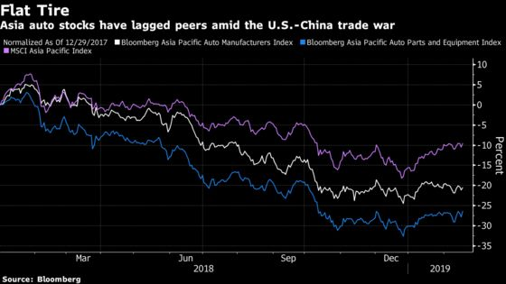 The $336 Billion-Battered Sector to Watch in Asia: Taking Stock