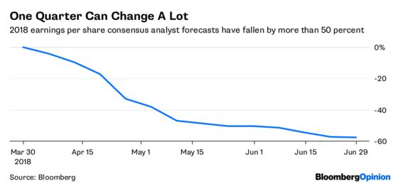 Deutsche Bank's Quarter to Forget
