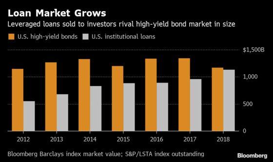 Investors Suing JPMorgan May Redefine the Leveraged Loan Market
