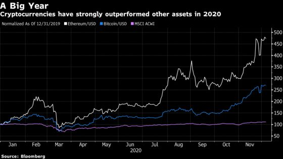 Ethereum Becoming More Than Crypto Coder Darling, Grayscale Says