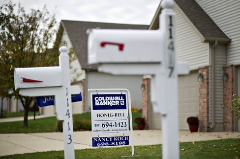 Home Prices in 20 U.S. Cities Increase by Most in Two Years