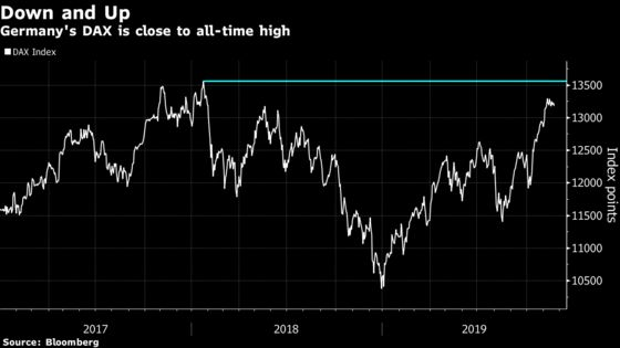 Investors Betting on Germany Are Waiting for Economy to Catch Up