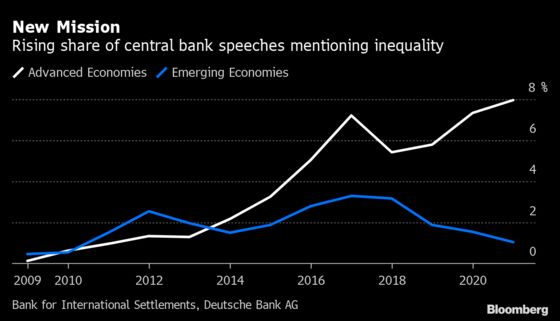 Do-It-All Central Banks Risk Rates Flexibility With New Mission