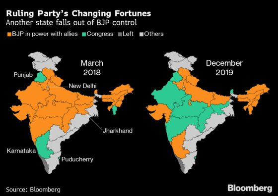 India's BJP Loses Another State Poll, Adding To Modi's Woes