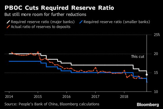 China's Central Bank Is Considering Range of Risks Facing the Yuan
