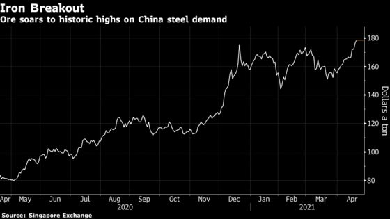 Iron Ore Giants Challenged in Race to Meet China Demand