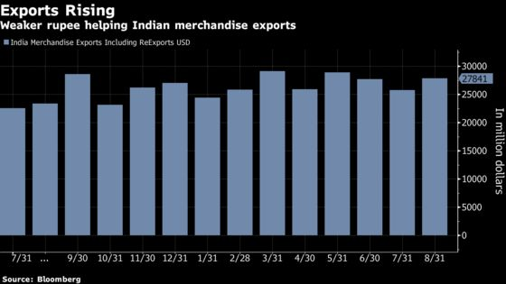 Animal Spirits Subdued as India Cash Crunch, Trade Wars Hit Home