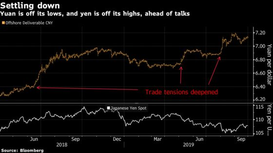 Wall Street Warns Against Bets on October U.S.-China Truce