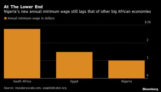 $83 a Month for Government Workers May Be Too Much for Nigeria