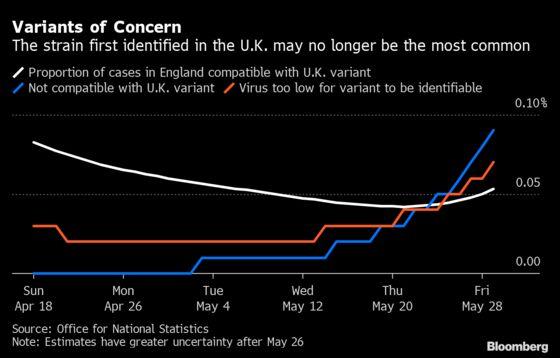 Boris Johnson Faces Lockdown Dilemma Just as U.K. Covid Cases Rise