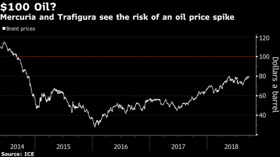 Brent Oil Highest Since 2014 as OPEC Stops Short of Output Hike