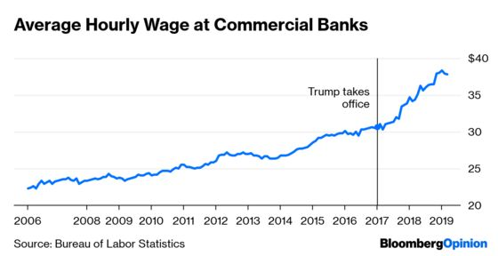 Bankers at the TopAre Getting Big Raises Under Trump