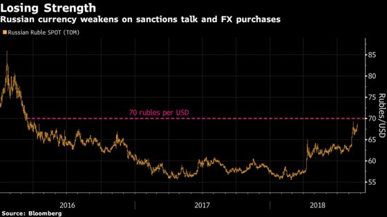Russia Admits Toll of Sanctions as Market Turmoil Adds Pain