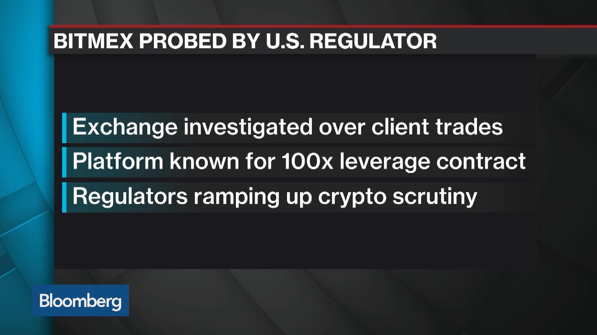 U S  Regulator Probing Crypto Exchange BitMEX Over Client