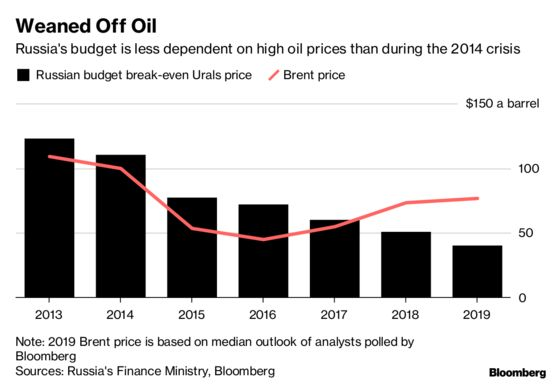OPEC Will Struggle to Muster Its Friends for 2019 Oil Cuts