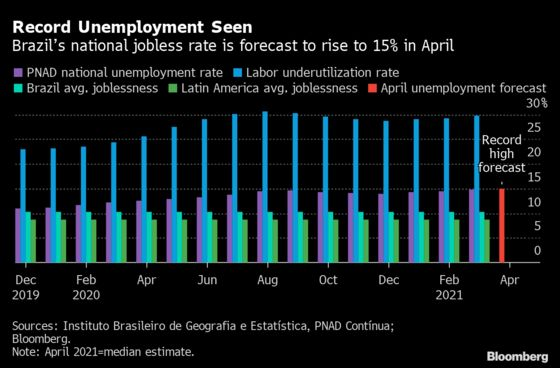 U.S. Jobs to Be Scrutinized for Signs of Faster Hiring: Eco Week