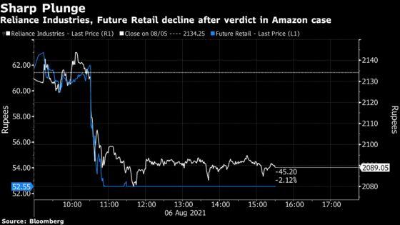 Amazon Wins Court Battle Over Ambani's $3.4 Billion Retail Deal