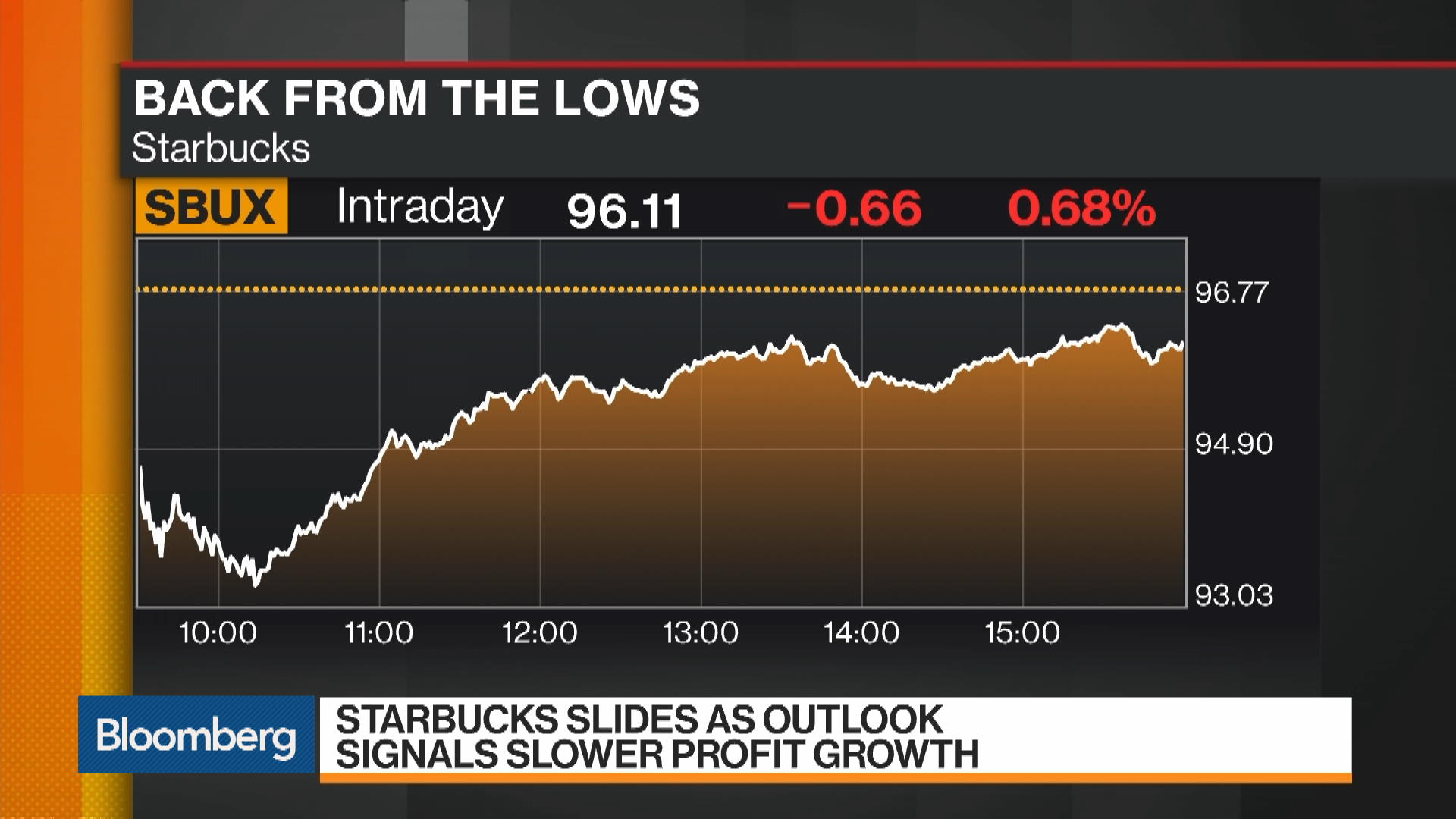 ABS:Philippines Stock Quote - ABS-CBN Corp - Bloomberg Markets