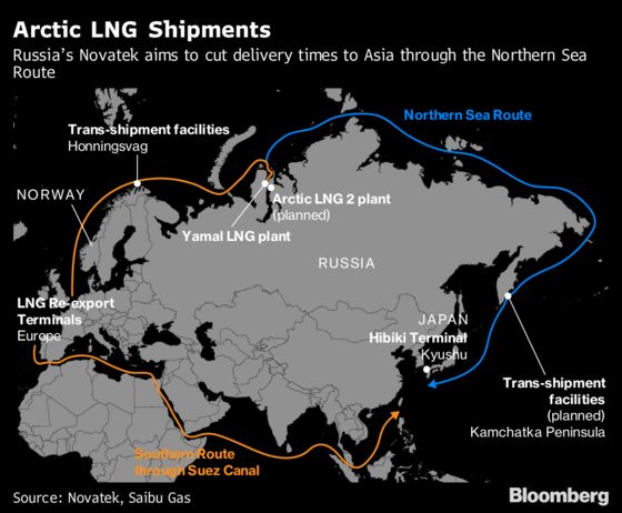 Russia Eyes Island Storage for Arctic LNG Amid China Demand Boom