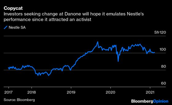 Can Danone Pull a Nestle? Activists Are Betting On It