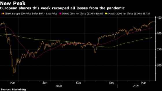 European Stocks Post Longest Weekly Winning Streak in 17 Months