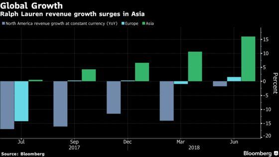 Ralph Lauren's Asian Appeal Buoys Sales as Home Market Sags
