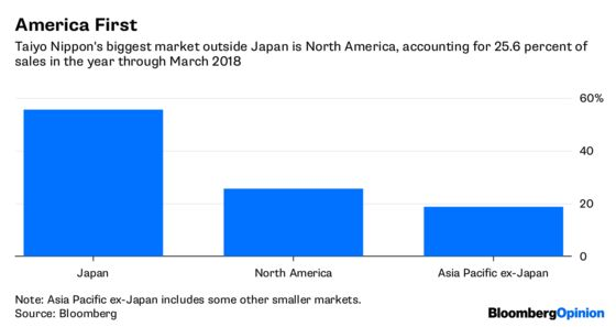 Praxair Gas Assets Give Japan a Solid Win