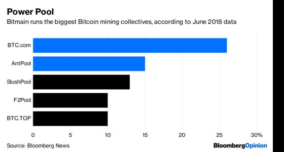 A $40 Billion Plan to Cash Out Of Bitcoin