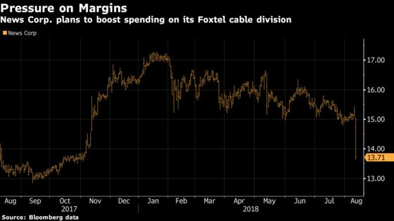 Rupert Murdoch's News Corp. Falls Most in Five Years on Foxtel Spending