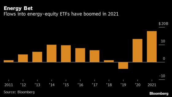 Oil, Gas Stock ETFs Are Attracting Most Money in a Decade