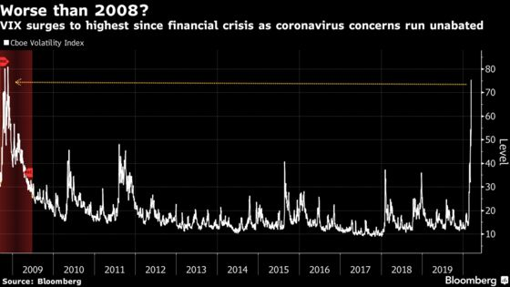 Pioneer of Wall Street Fear Gauge Says It's Now Worse Than 2008