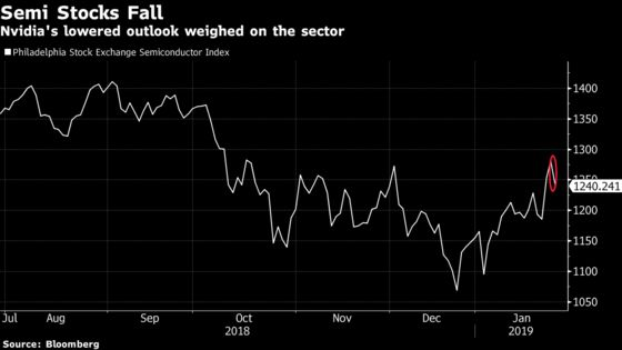 Chipmakers Slide as Nvidia's Outlook Underlines Growth Fears