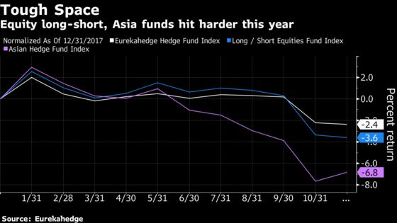 Hedge Fund Turiya Cuts Jobs After Losing Investors' Cash