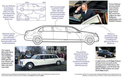 Mercedes-Benz S-Class Pullman: $1 Million Luxury Car