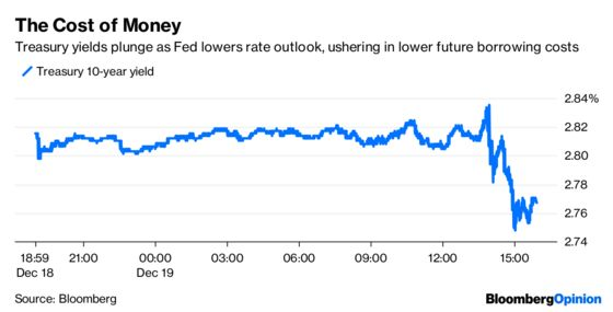 There's No Pleasing the Stock Market If You're the Fed