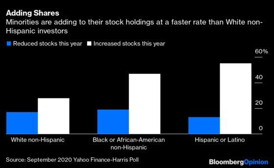 Stock Investors AreYounger and More Racially Diverse