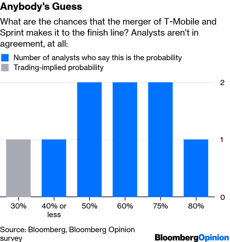 T-Mobile, Sprint Deal Approval Is Anybody's Guess - Bloomberg