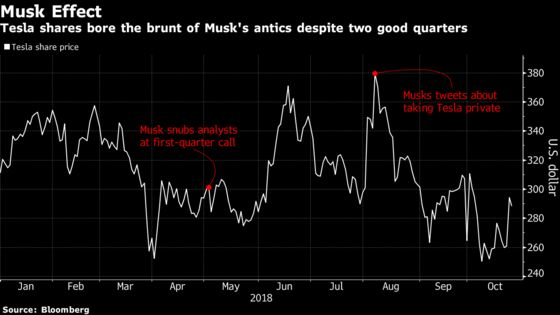 Tesla Just Had a Blowout Quarter, Now Can Musk Let It Be?