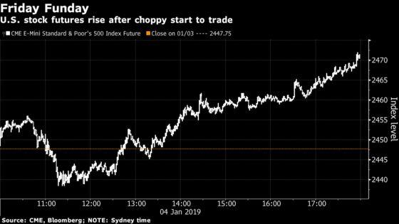 U.S. Stock Futures Advance as Trade Talks Set to Restart