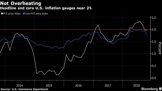 Signs of U.S. Growth Overheating Missing as Fed Eyes Rate Hikes