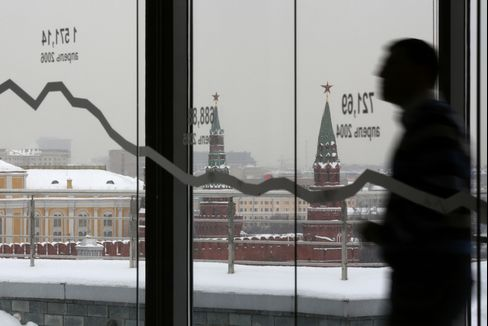 Kremlin Said to Lure China Wealth Fund Into Moscow Exchange IPO