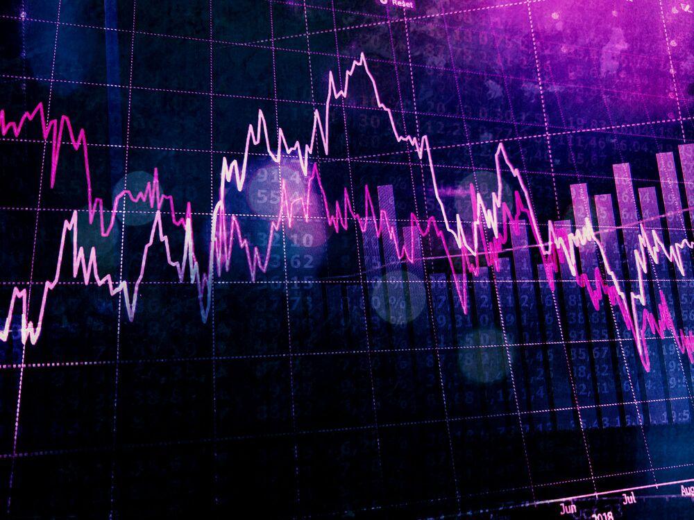 """odnosi się do """"Fatal Trifecta"""": jak JPMorgan przygląda się ryzyku rynkowemu"""