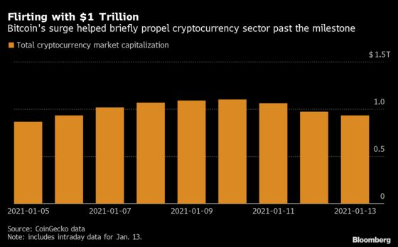 LagardeBlasts Bitcoin's Role in Facilitating Money Laundering