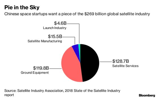 A Millennial's Tiny Satellites Are Helping China Advance in the Space Race