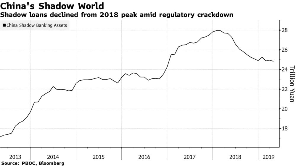 China's First Bank Seizure Since 1998 Shows Hidden Loan Risks