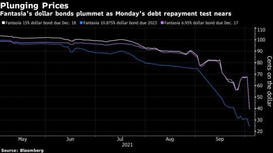Chinese Property Developer Fantasia Misses Debt Payments
