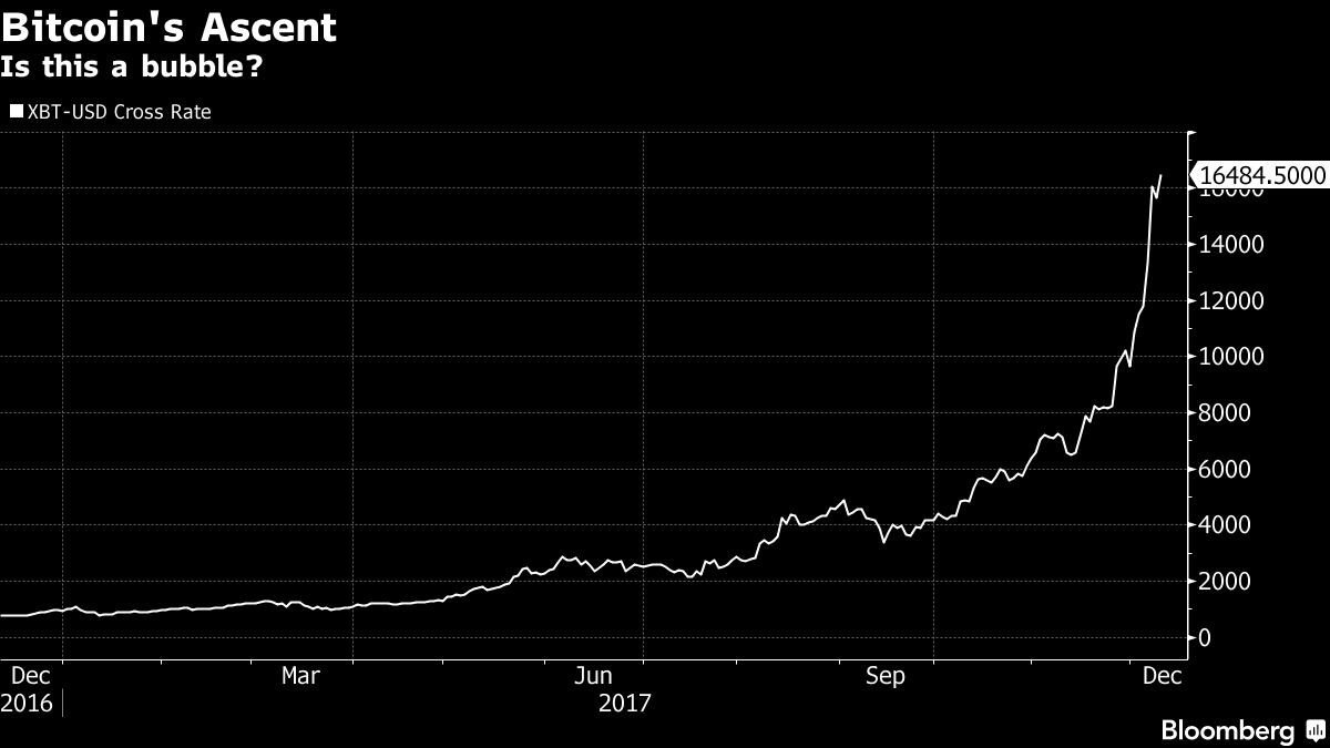 Bitcoin Trading in Sweden Has Surged 50-Fold in the Last Year